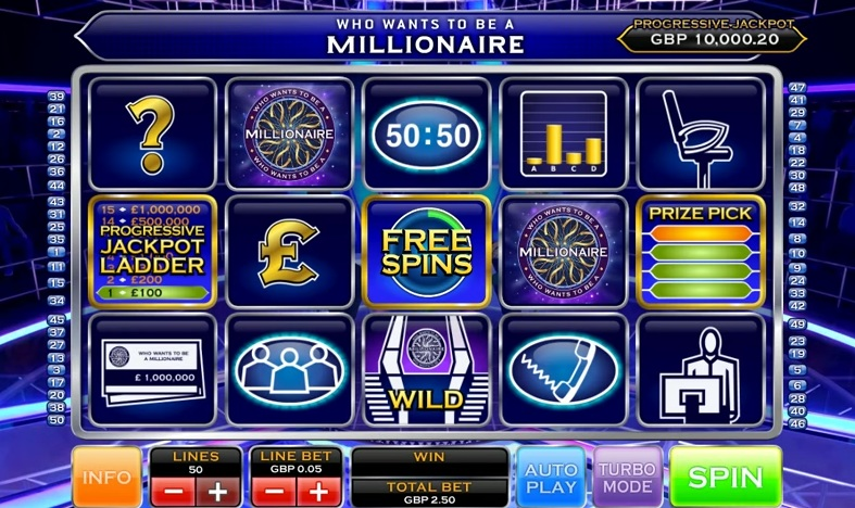 who wants to be a millionaire online game.co.uk